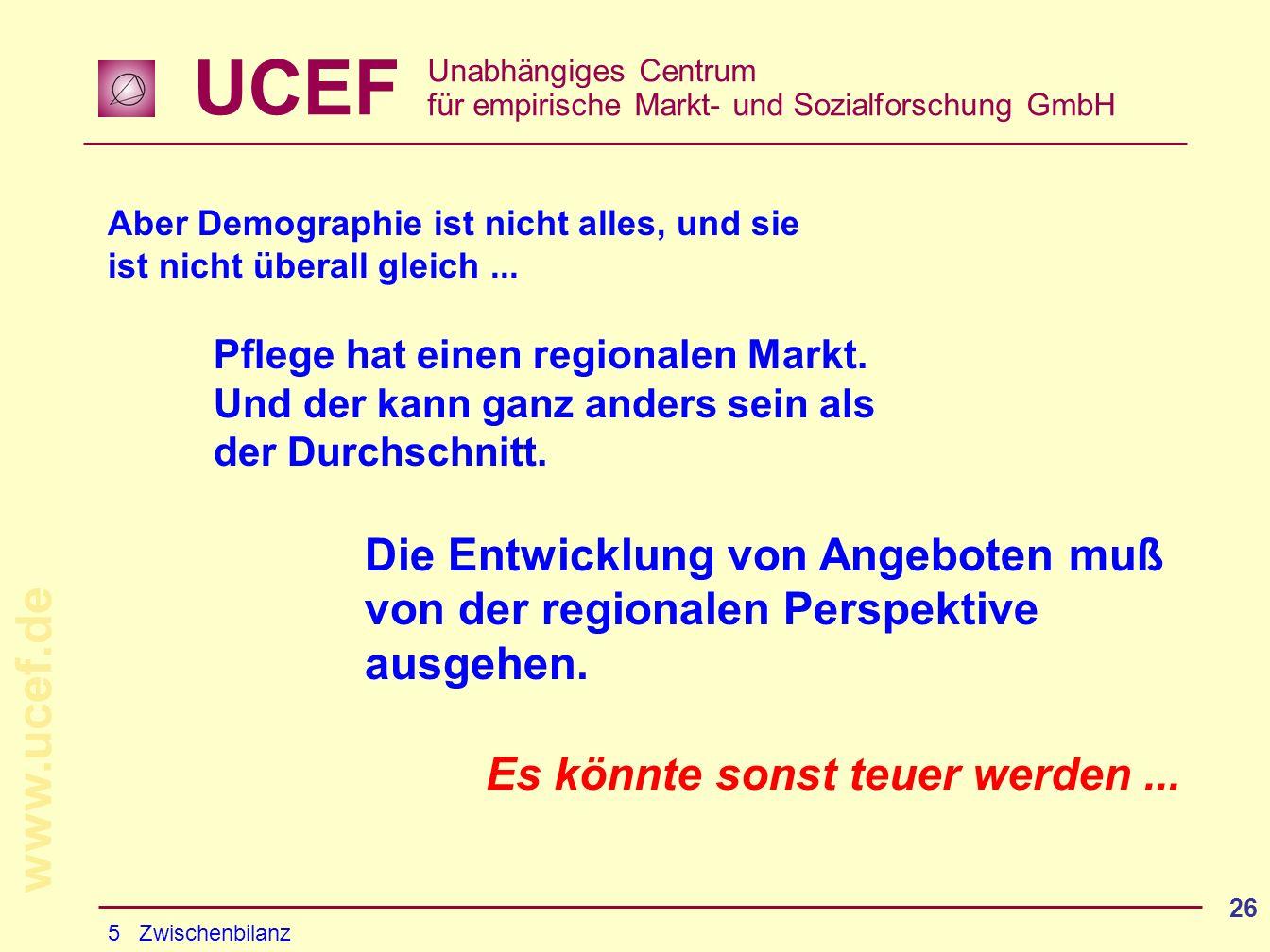UCEF Unabhängiges Centrum für empirische Markt- und Sozialforschung GmbH www.ucef.de 26 Aber Demographie ist nicht alles, und sie ist nicht überall gleich...