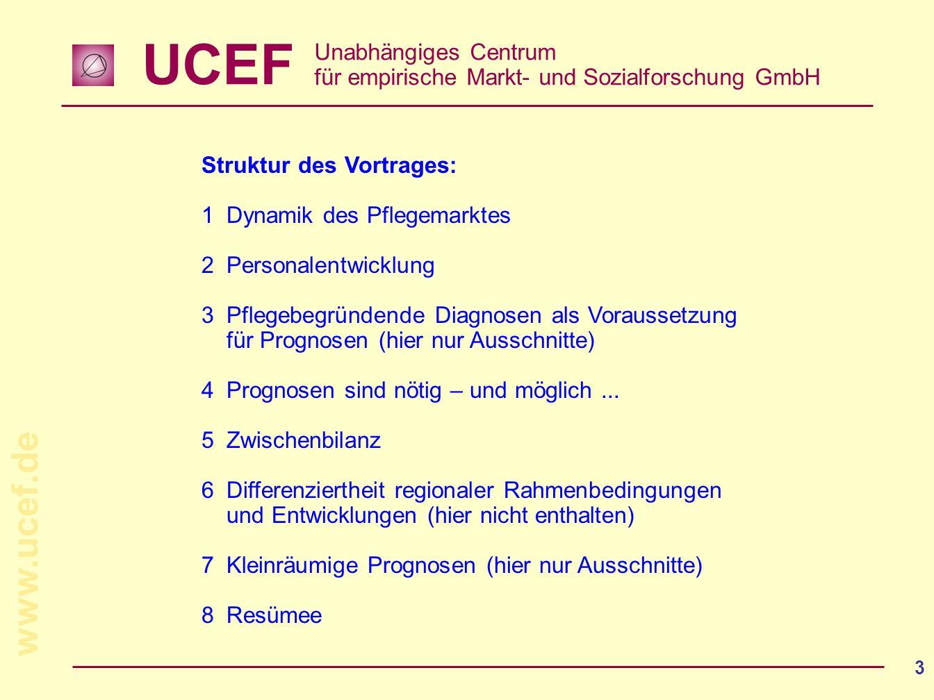 UCEF Unabhängiges Centrum für empirische Markt- und Sozialforschung GmbH www.ucef.de 3 Struktur des Vortrages: 1Dynamik des Pflegemarktes 2Personalentwicklung 3Pflegebegründende Diagnosen als Voraussetzung für Prognosen (hier nur Ausschnitte) 4Prognosen sind nötig – und möglich...