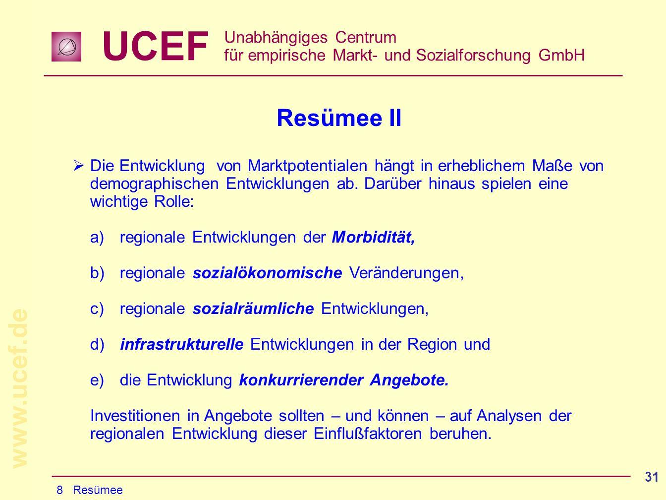 UCEF Unabhängiges Centrum für empirische Markt- und Sozialforschung GmbH www.ucef.de 31 8 Resümee Resümee II Die Entwicklung von Marktpotentialen hängt in erheblichem Maße von demographischen Entwicklungen ab.