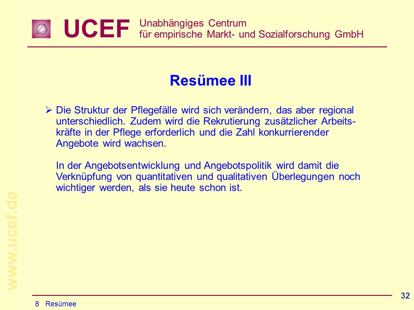 UCEF Unabhängiges Centrum für empirische Markt- und Sozialforschung GmbH www.ucef.de 32 8 Resümee Resümee III Die Struktur der Pflegefälle wird sich verändern, das aber regional unterschiedlich.