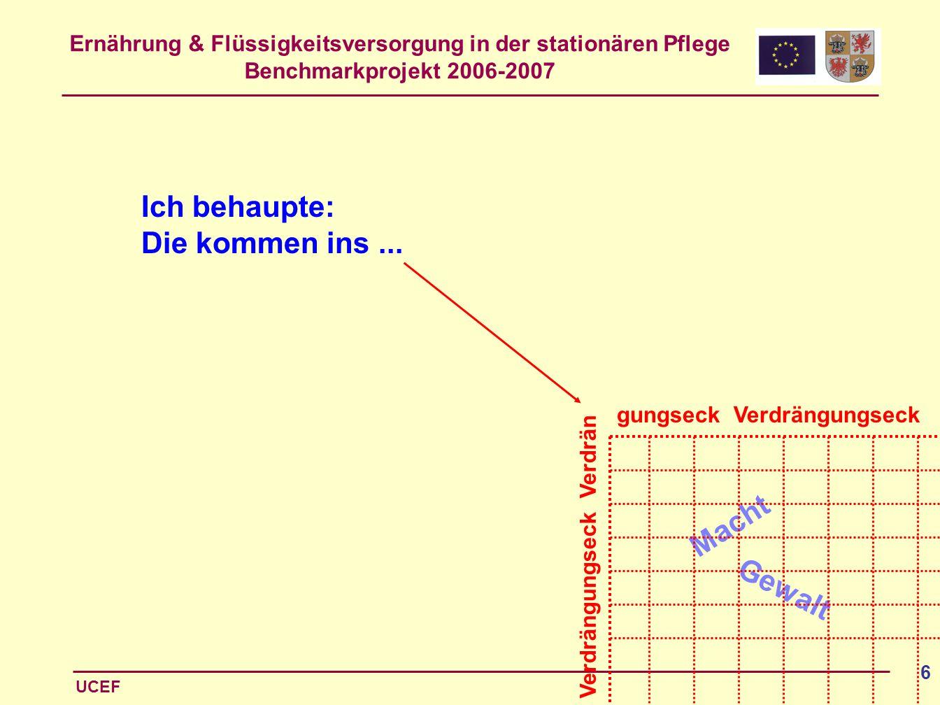 Ernährung & Flüssigkeitsversorgung in der stationären Pflege Benchmarkprojekt 2006-2007 UCEF 6 Macht Gewalt Ich behaupte: Die kommen ins... gungseck V