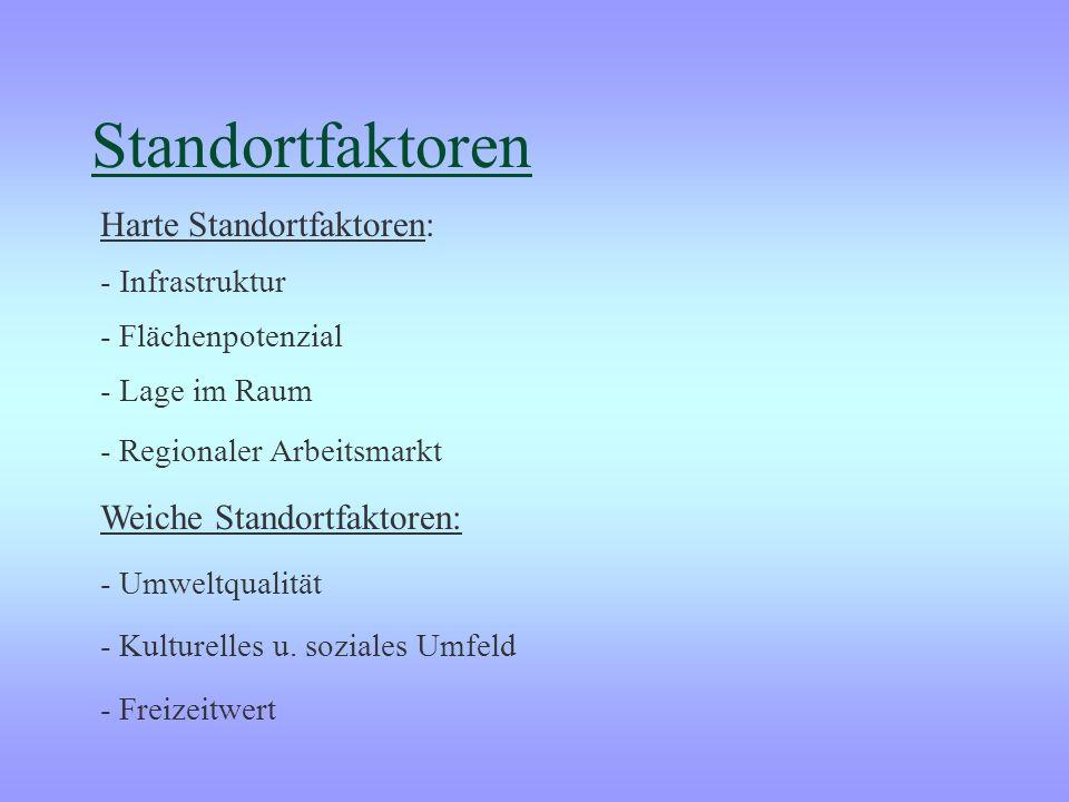 Wirtschaftsstruktur in Bayern 1999 Anteil der Erwerbstätigen: