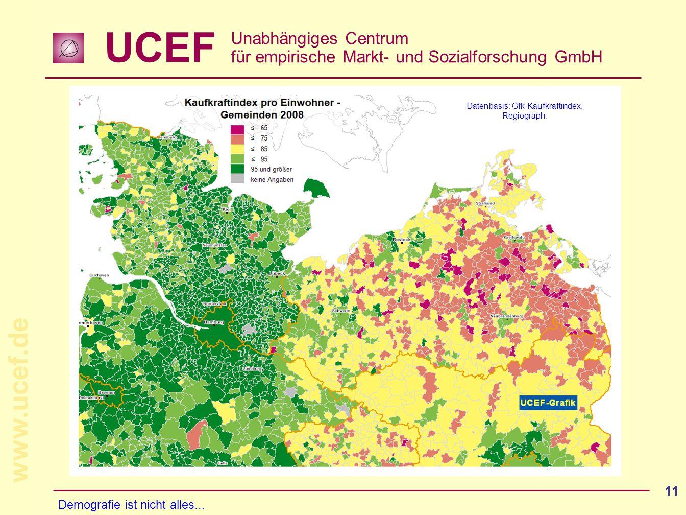 UCEF Unabhängiges Centrum für empirische Markt- und Sozialforschung GmbH www.ucef.de 11 Datenbasis: Gfk-Kaufkraftindex, Regiograph. Demografie ist nic