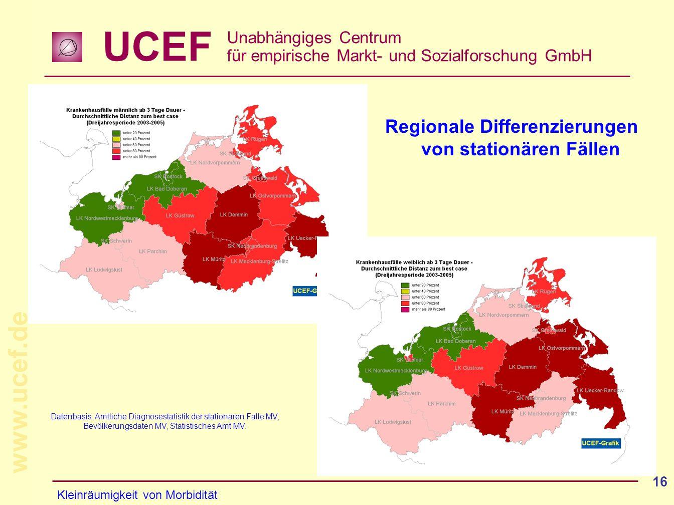 UCEF Unabhängiges Centrum für empirische Markt- und Sozialforschung GmbH www.ucef.de 16 Datenbasis: Amtliche Diagnosestatistik der stationären Fälle M