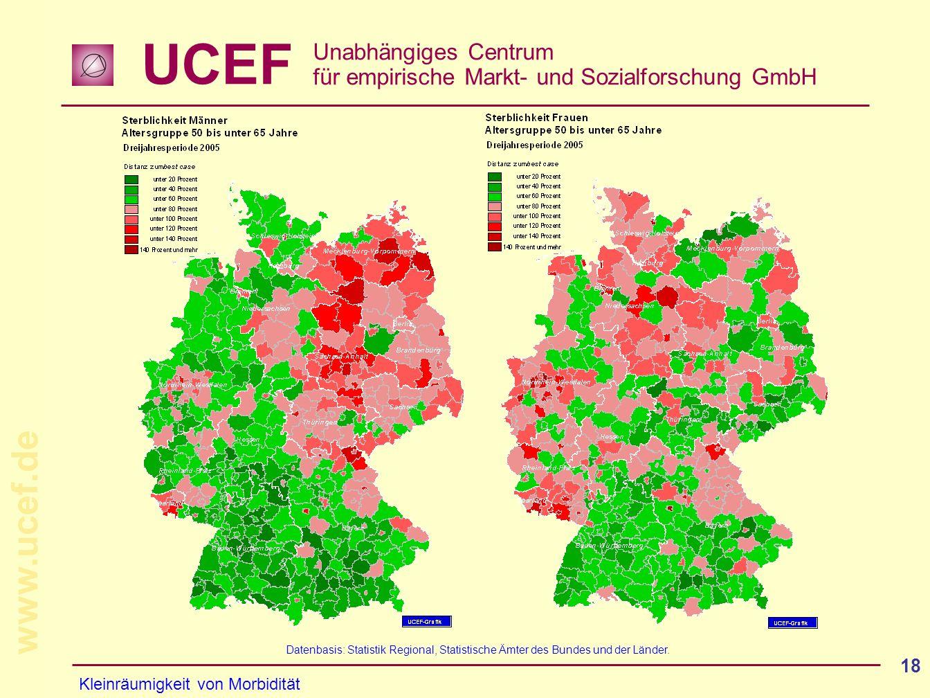 UCEF Unabhängiges Centrum für empirische Markt- und Sozialforschung GmbH www.ucef.de 18 Datenbasis: Statistik Regional, Statistische Ämter des Bundes