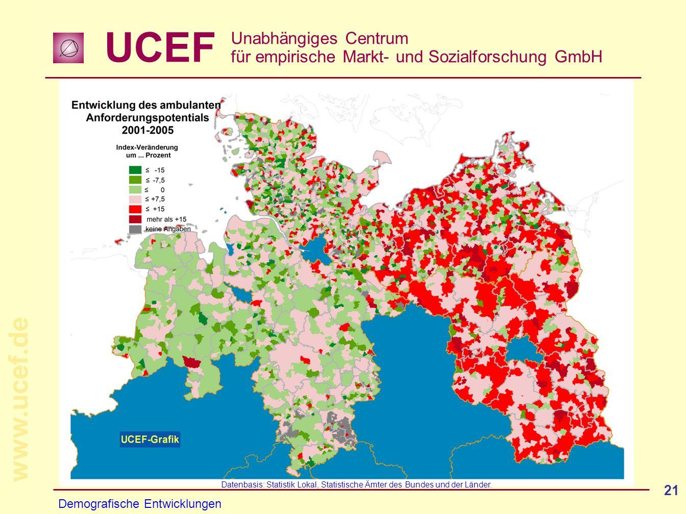 UCEF Unabhängiges Centrum für empirische Markt- und Sozialforschung GmbH www.ucef.de 21 Kinder unter 6 Jahre + Ältere ab 60 Jahre Bevölkerung zwischen