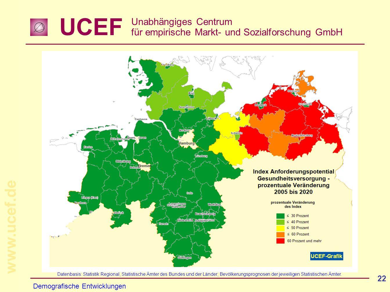 UCEF Unabhängiges Centrum für empirische Markt- und Sozialforschung GmbH www.ucef.de 22 Demografische Entwicklungen Datenbasis: Statistik Regional, St