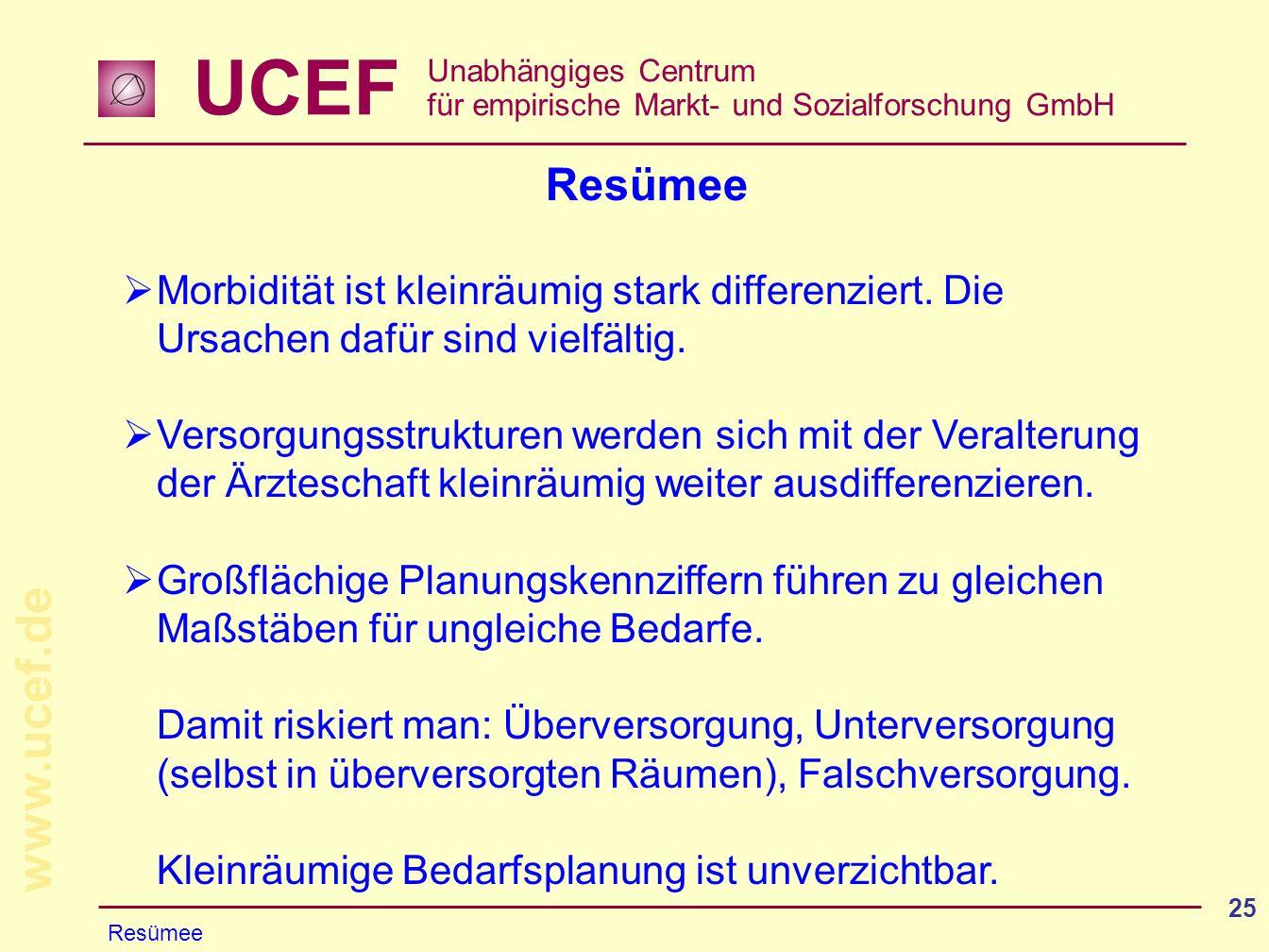 UCEF Unabhängiges Centrum für empirische Markt- und Sozialforschung GmbH www.ucef.de 25 Resümee Morbidität ist kleinräumig stark differenziert. Die Ur
