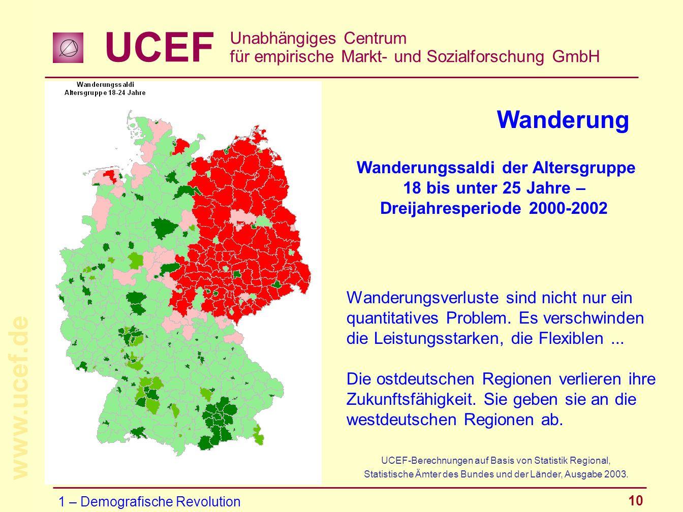 UCEF Unabhängiges Centrum für empirische Markt- und Sozialforschung GmbH www.ucef.de 10 Wanderungssaldi der Altersgruppe 18 bis unter 25 Jahre – Dreij
