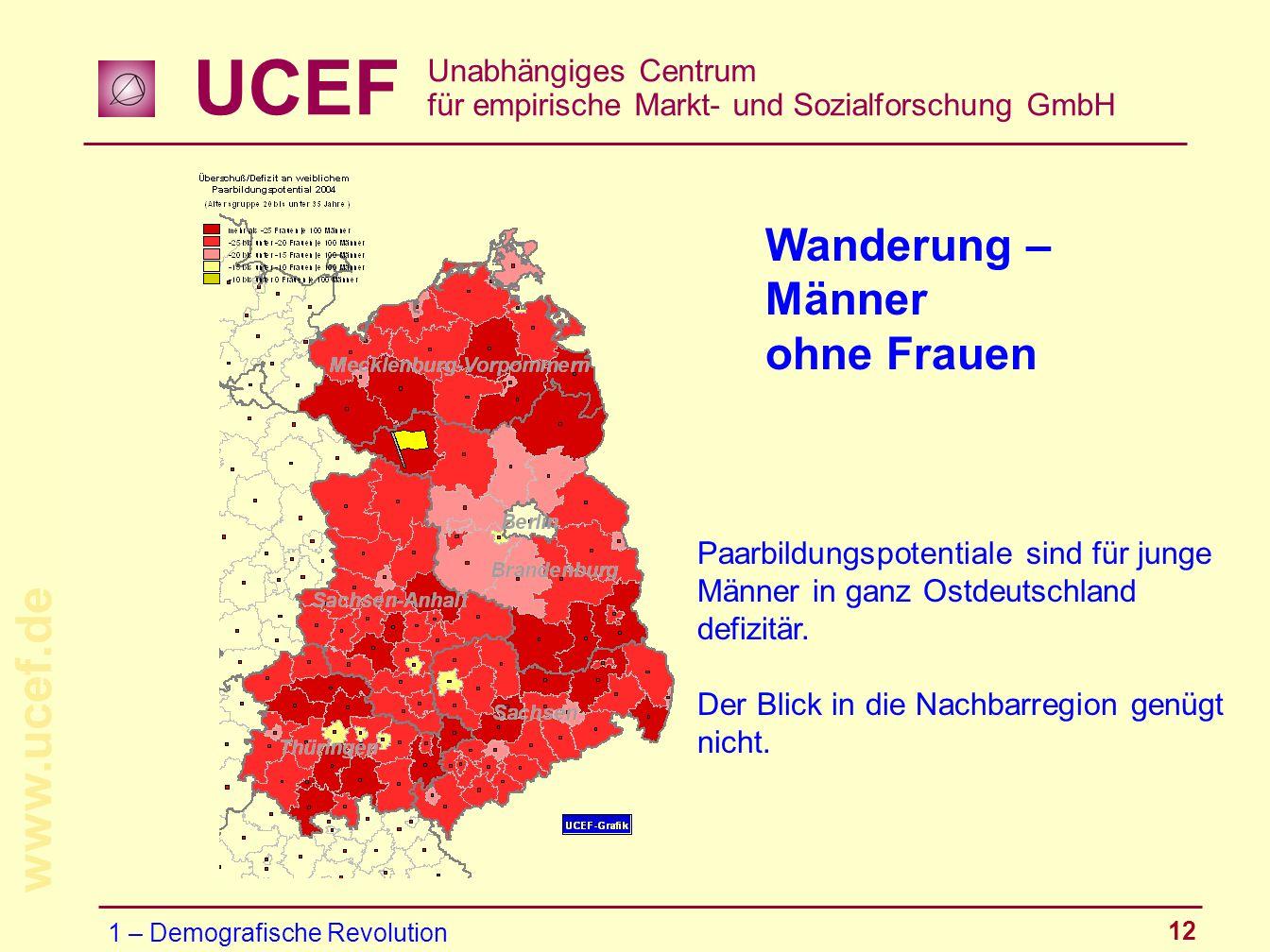 UCEF Unabhängiges Centrum für empirische Markt- und Sozialforschung GmbH www.ucef.de 12 Wanderung – Männer ohne Frauen Paarbildungspotentiale sind für