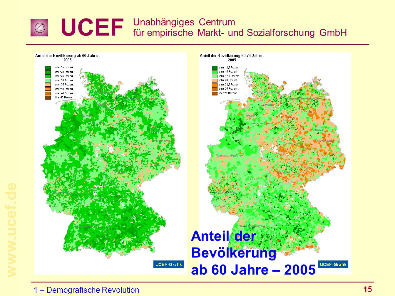 UCEF Unabhängiges Centrum für empirische Markt- und Sozialforschung GmbH www.ucef.de 15 1 – Demografische Revolution Anteil der Bevölkerung ab 60 Jahr