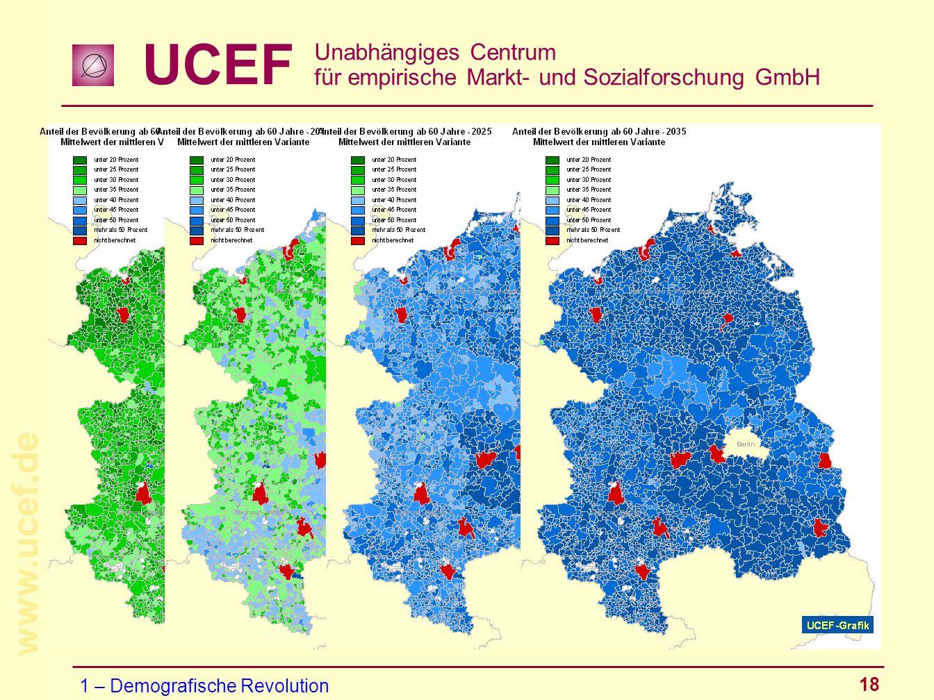 UCEF Unabhängiges Centrum für empirische Markt- und Sozialforschung GmbH www.ucef.de 18 Und Veralterung sieht dann etwa so aus... 1 – Demografische Re