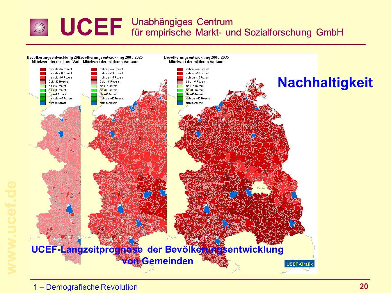UCEF Unabhängiges Centrum für empirische Markt- und Sozialforschung GmbH www.ucef.de 20 UCEF Unabhängiges Centrum für empirische Markt- und Sozialfors