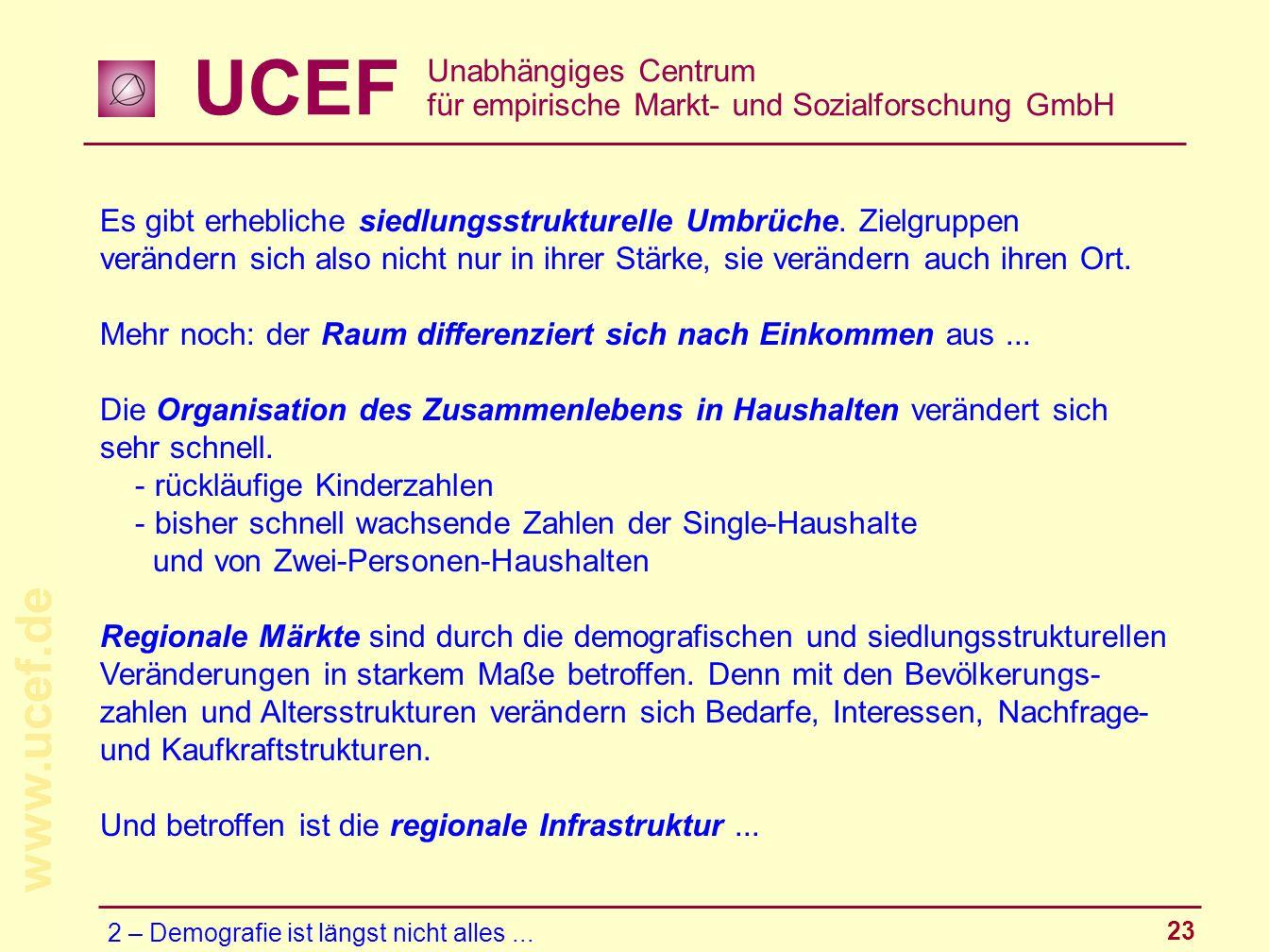 UCEF Unabhängiges Centrum für empirische Markt- und Sozialforschung GmbH www.ucef.de 23 Es gibt erhebliche siedlungsstrukturelle Umbrüche. Zielgruppen