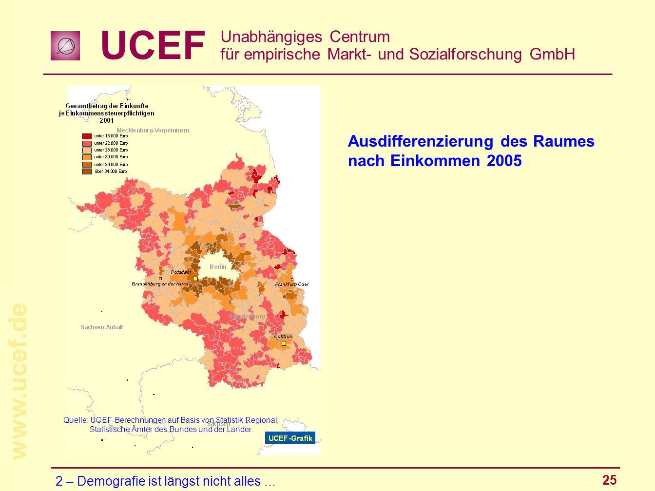UCEF Unabhängiges Centrum für empirische Markt- und Sozialforschung GmbH www.ucef.de 25 Ausdifferenzierung des Raumes nach Einkommen 2005 Quelle: UCEF