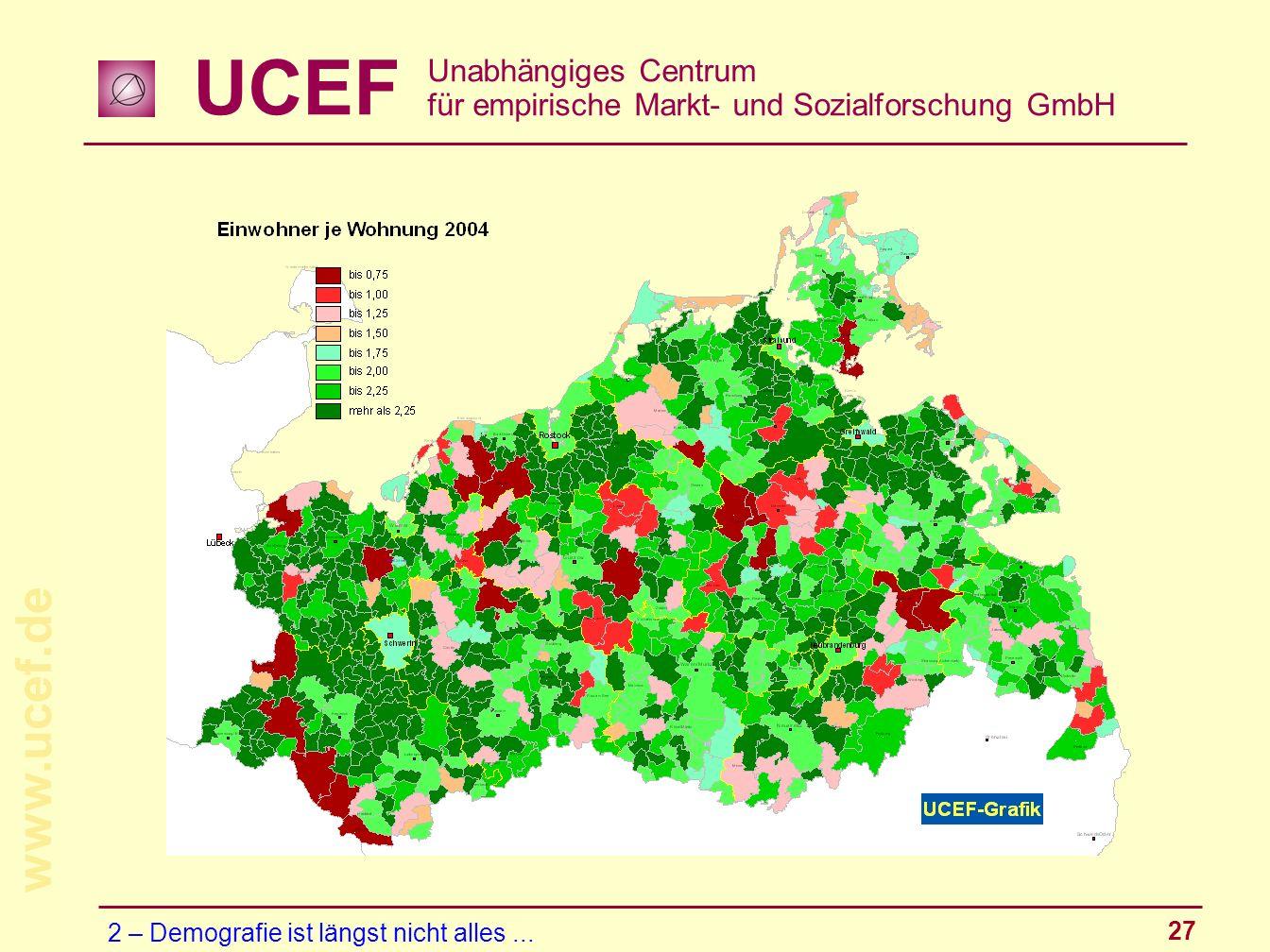 UCEF Unabhängiges Centrum für empirische Markt- und Sozialforschung GmbH www.ucef.de 27 2 – Demografie ist längst nicht alles...