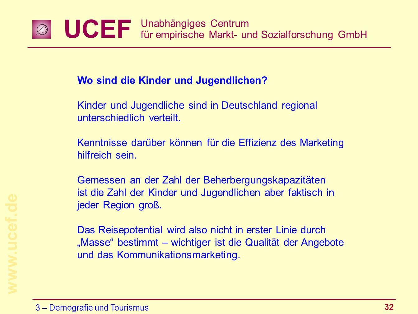 UCEF Unabhängiges Centrum für empirische Markt- und Sozialforschung GmbH www.ucef.de 32 Wo sind die Kinder und Jugendlichen? Kinder und Jugendliche si