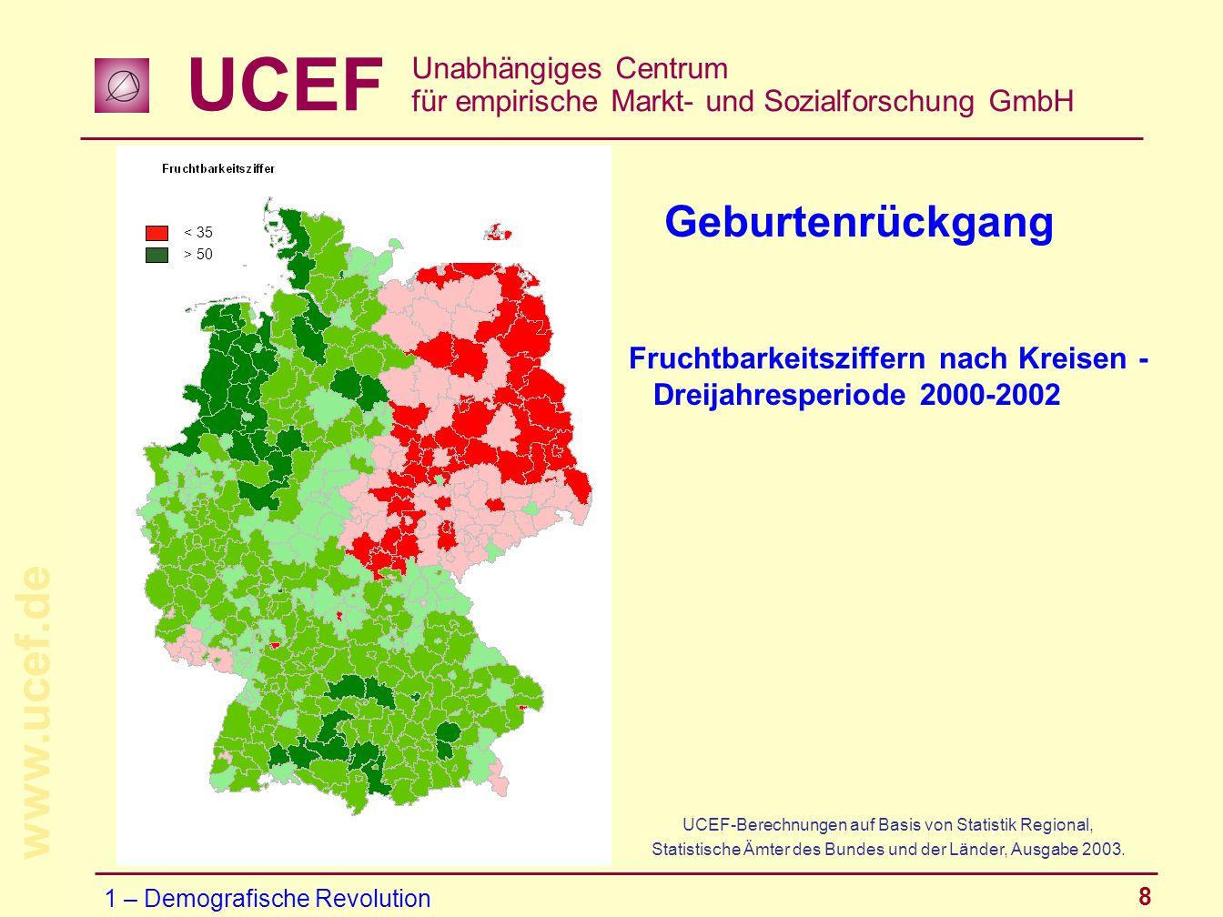 UCEF Unabhängiges Centrum für empirische Markt- und Sozialforschung GmbH www.ucef.de 8 < 35 > 50 Fruchtbarkeitsziffern nach Kreisen - Dreijahresperiod