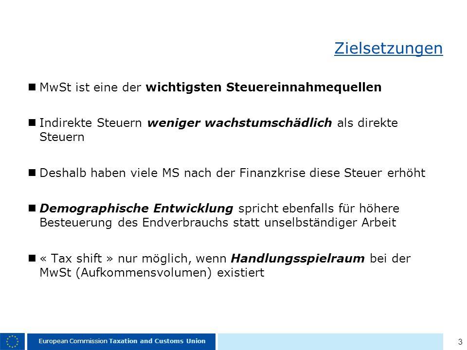 14 European Commission Taxation and Customs Union Die grossen Blöcke Ein robusteres MwSt-System Machbarkeitsstudie der Kommission Gesplittete Zahlung – Kaufpreis an Verkäufer, Steuer an Steuerverwaltung.