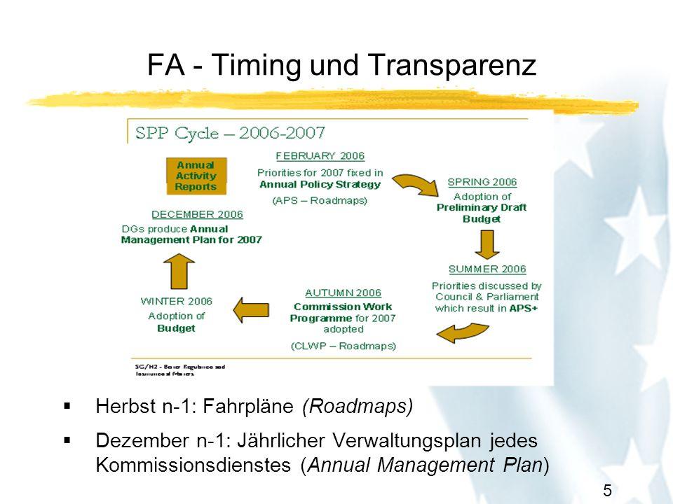 6 Revision des FA-Leitfadens (1) Präzisierung/Verschärfung der Regeln für: Dienstübergreifende FA-Lenkungsgruppen Frühzeitige Planung (incl.