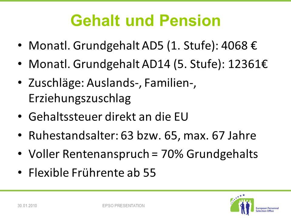 30.01.2010EPSO PRESENTATION Gehalt und Pension Monatl.