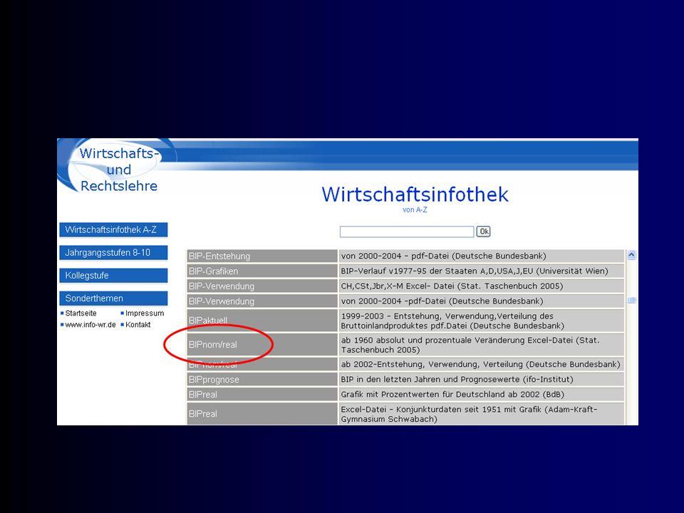 Kostenfunktionen Mintext – www.mintext.dewww.mintext.de