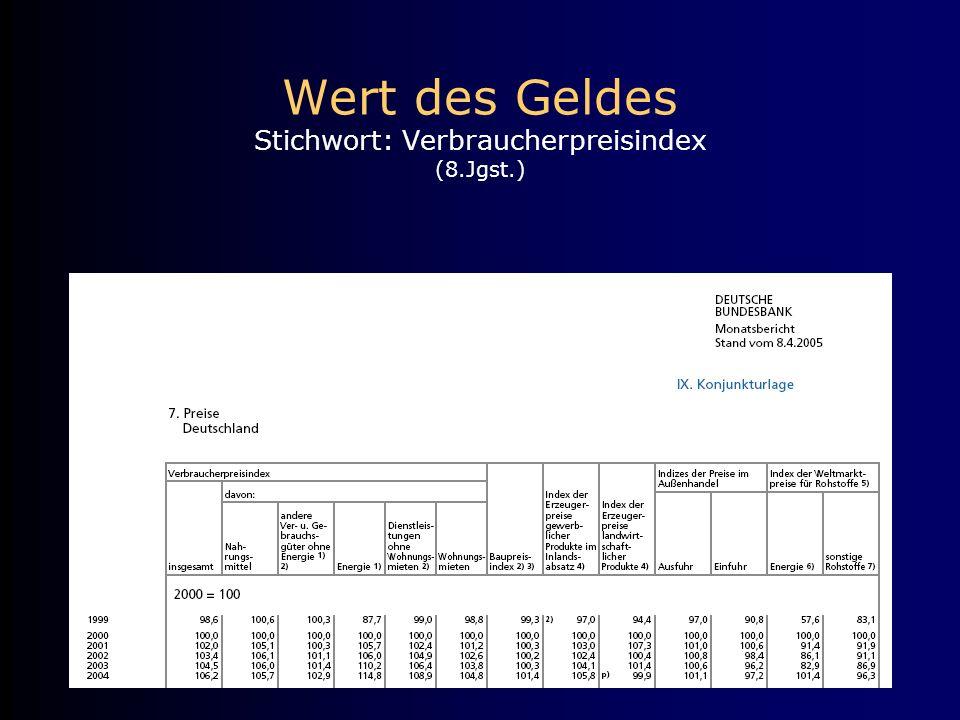 Wert des Geldes Stichwort: Verbraucherpreisindex (8.Jgst.)