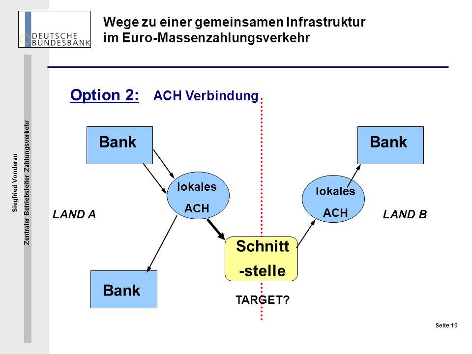 Siegfried Vonderau Zentraler Betriebsleiter Zahlungsverkehr Seite 10 Option 2: ACH Verbindung Bank lokales ACH Schnitt -stelle lokales ACH TARGET? LAN