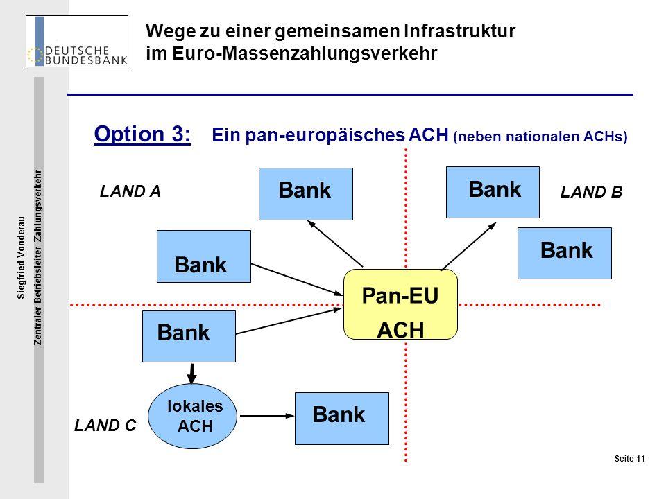 Siegfried Vonderau Zentraler Betriebsleiter Zahlungsverkehr Seite 11 Wege zu einer gemeinsamen Infrastruktur im Euro-Massenzahlungsverkehr Option 3: E