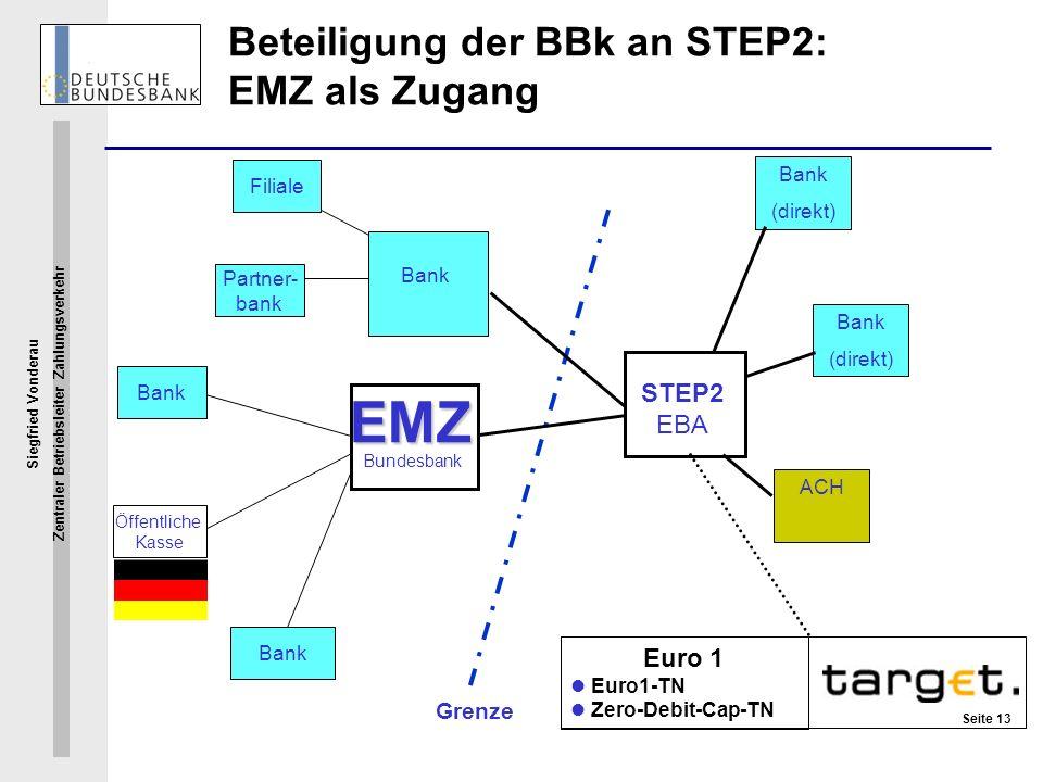 Siegfried Vonderau Zentraler Betriebsleiter Zahlungsverkehr Seite 13 Partner- bank Filiale Bank Bundesbank Öffentliche Kasse Bank STEP2 EBA Bank (dire