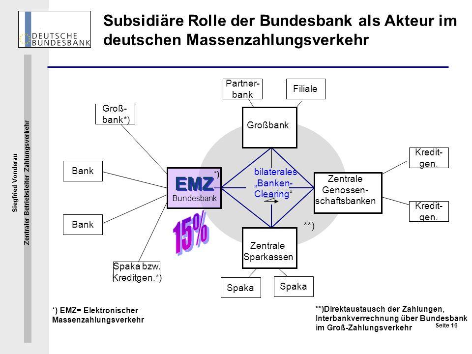 Siegfried Vonderau Zentraler Betriebsleiter Zahlungsverkehr Seite 16 bilaterales Banken- Clearing Zentrale Genossen- schaftsbanken Partner- bank Filia