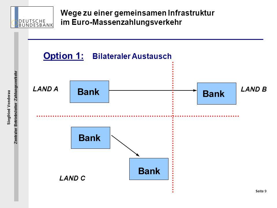 Siegfried Vonderau Zentraler Betriebsleiter Zahlungsverkehr Seite 9 Wege zu einer gemeinsamen Infrastruktur im Euro-Massenzahlungsverkehr Option 1: Bi