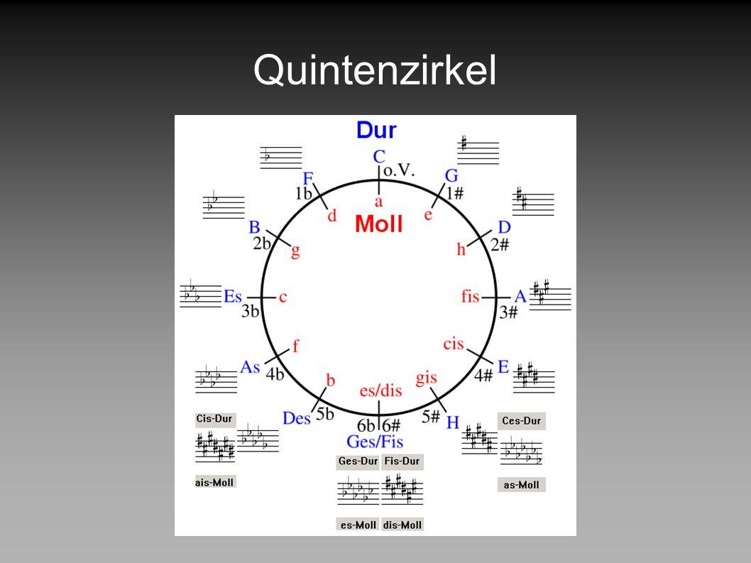Verwandtschaften zwischen Dreiklängen Dur-Tonleiter Klaviatur 15