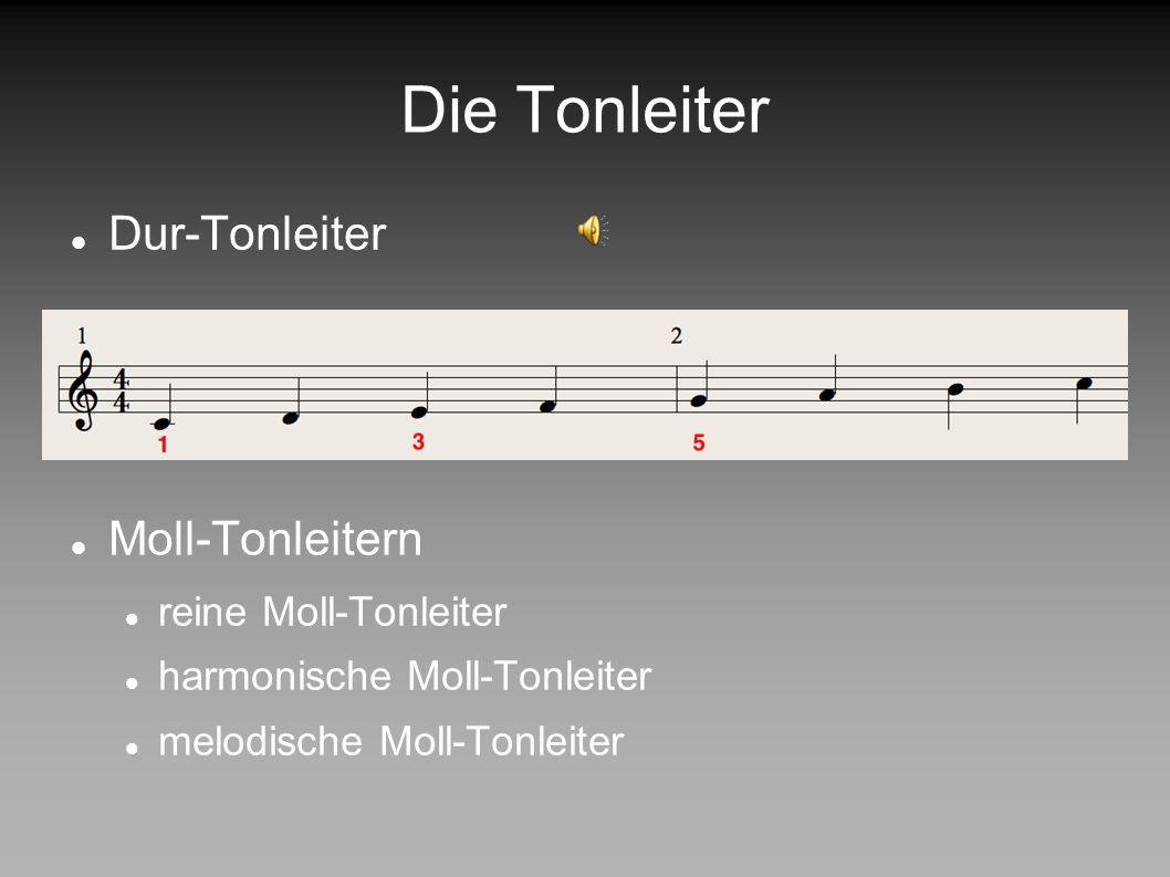 Darstellung von Noten Notation Klaviatur