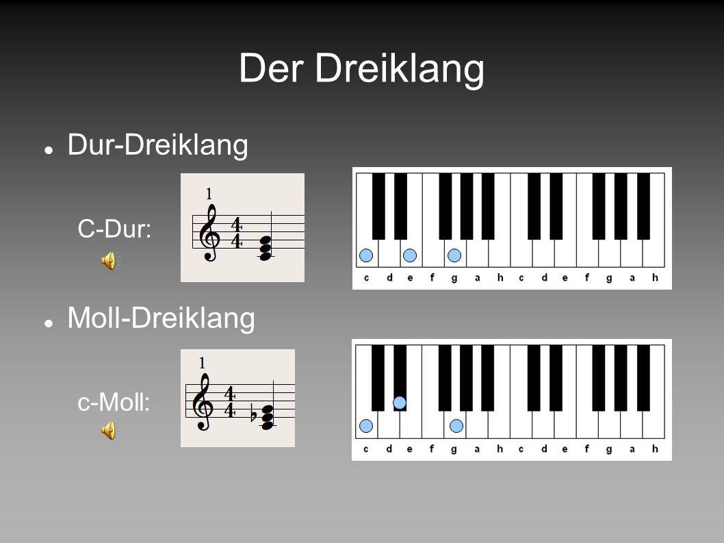 Die Tonleiter Dur-Tonleiter Moll-Tonleitern reine Moll-Tonleiter harmonische Moll-Tonleiter melodische Moll-Tonleiter