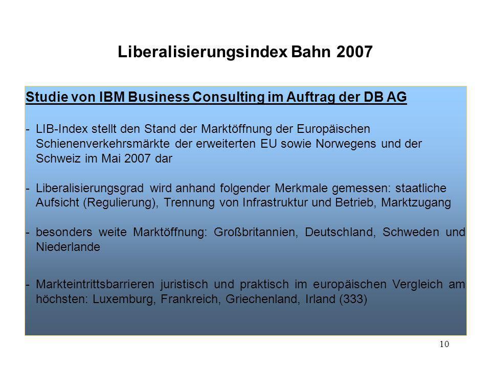 10 Liberalisierungsindex Bahn 2007 Studie von IBM Business Consulting im Auftrag der DB AG -LIB-Index stellt den Stand der Marktöffnung der Europäisch