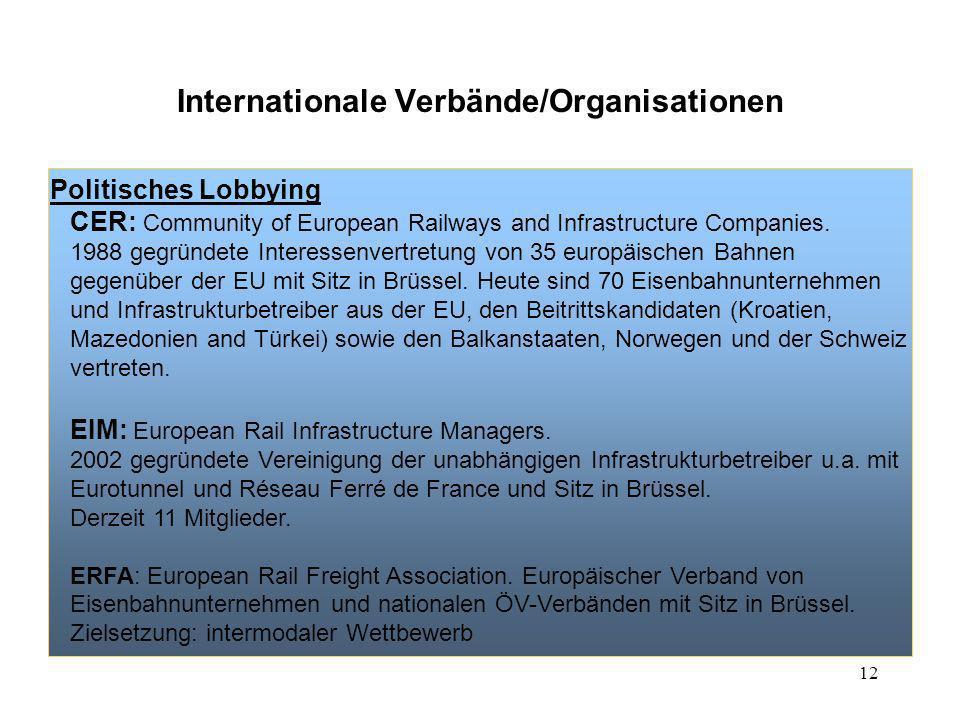 12 Internationale Verbände/Organisationen Politisches Lobbying CER: Community of European Railways and Infrastructure Companies. 1988 gegründete Inter