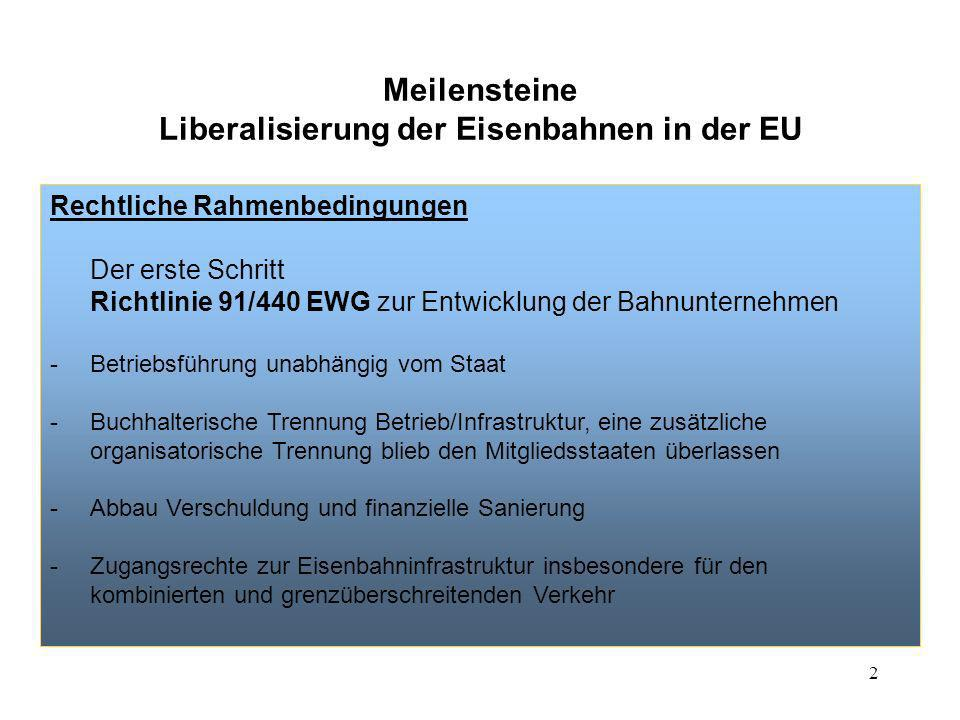 2 Meilensteine Liberalisierung der Eisenbahnen in der EU Rechtliche Rahmenbedingungen Der erste Schritt Richtlinie 91/440 EWG zur Entwicklung der Bahn