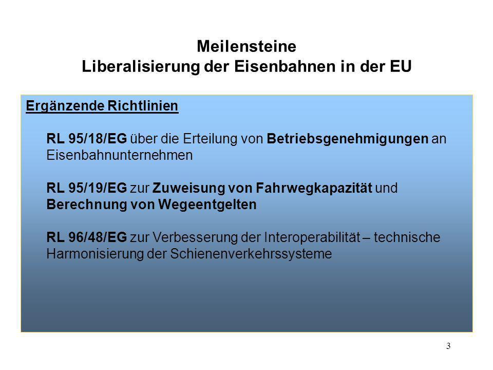 3 Meilensteine Liberalisierung der Eisenbahnen in der EU Ergänzende Richtlinien RL 95/18/EG über die Erteilung von Betriebsgenehmigungen an Eisenbahnu
