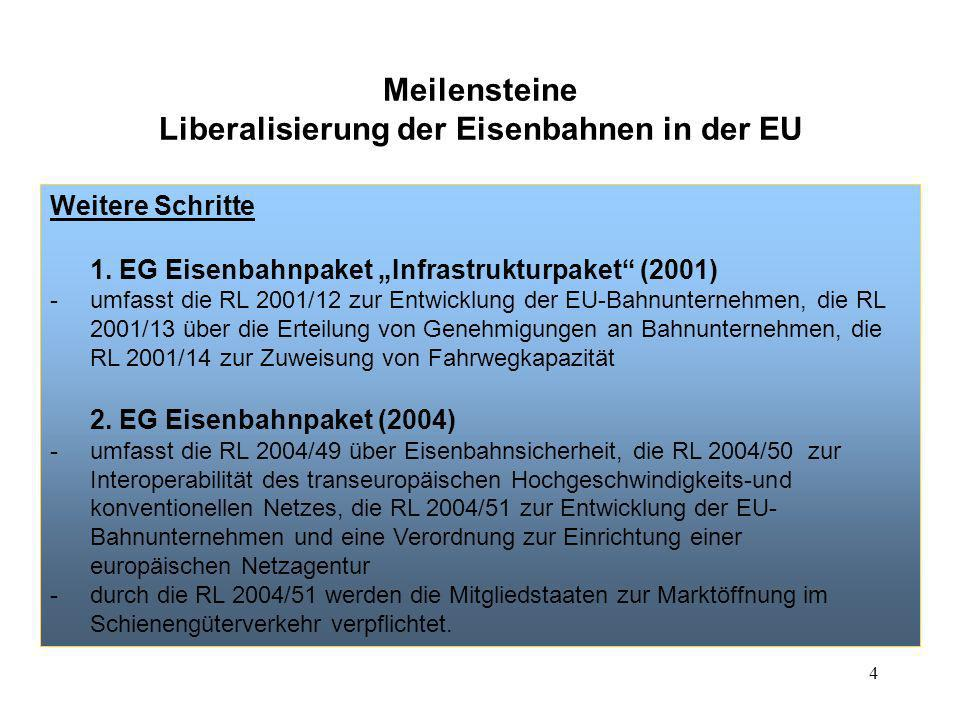 4 Meilensteine Liberalisierung der Eisenbahnen in der EU Weitere Schritte 1. EG Eisenbahnpaket Infrastrukturpaket (2001) -umfasst die RL 2001/12 zur E