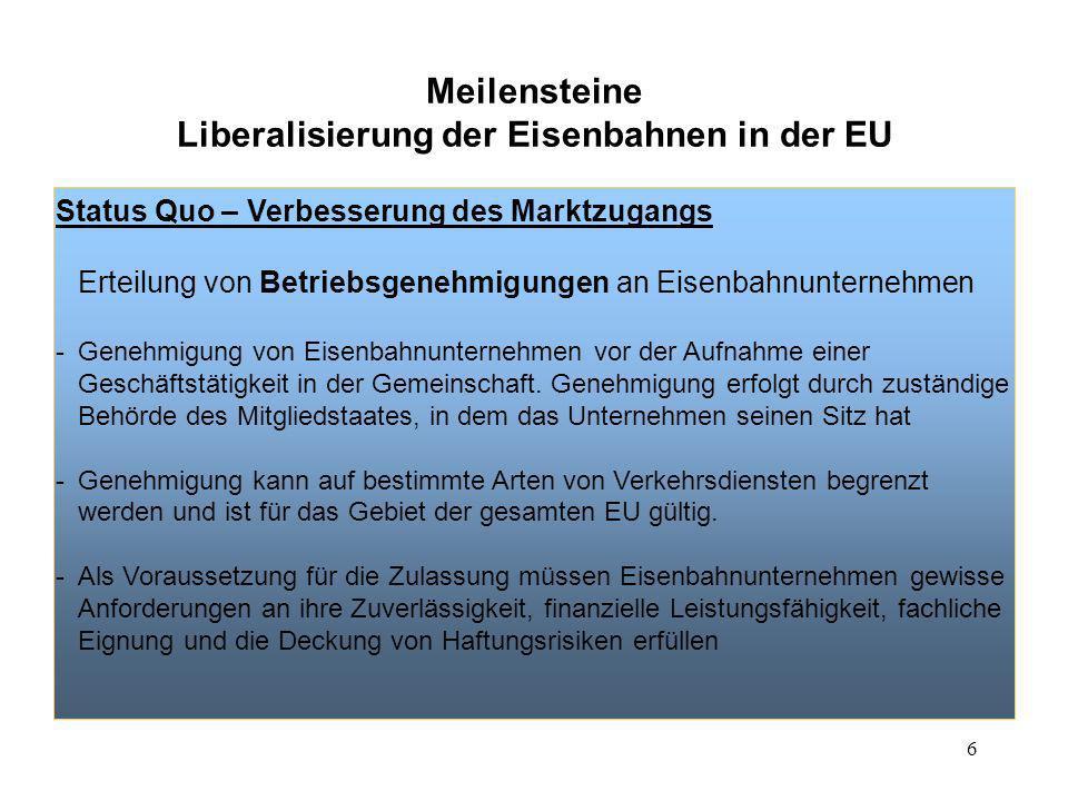7 Meilensteine Liberalisierung der Eisenbahnen in der EU Status Quo – Verbesserung des Marktzugangs Zuweisung von Fahrwegkapazität und Berechnung von Wegeentgelten...