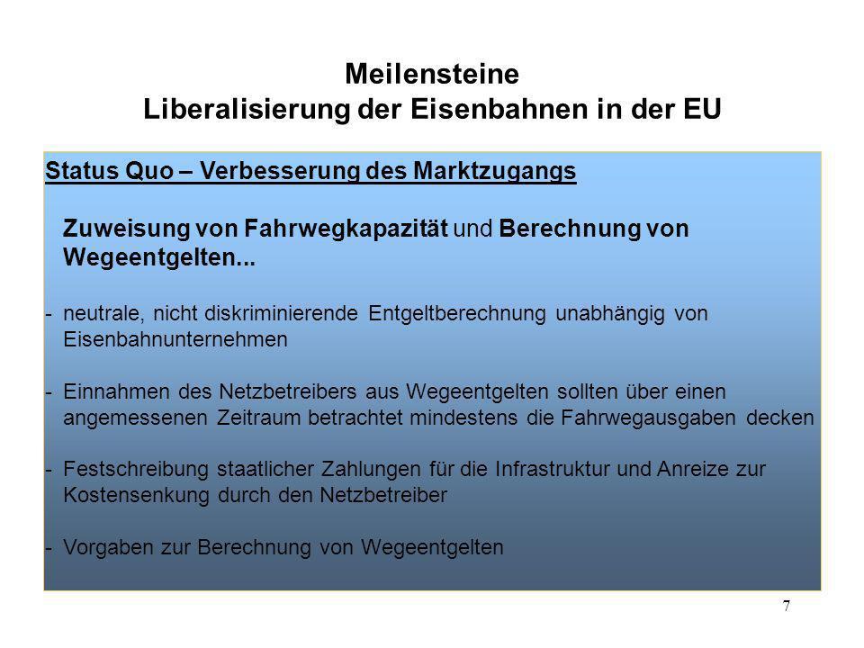 7 Meilensteine Liberalisierung der Eisenbahnen in der EU Status Quo – Verbesserung des Marktzugangs Zuweisung von Fahrwegkapazität und Berechnung von