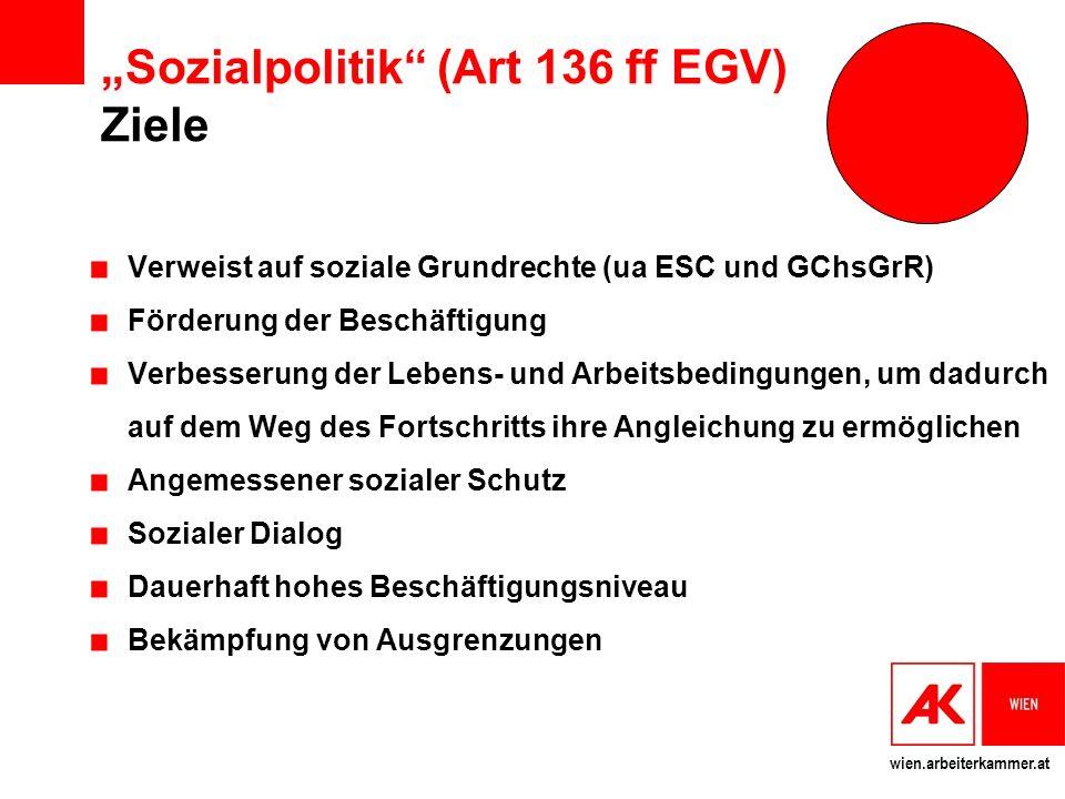 wien.arbeiterkammer.at Sozialpolitik (Art 136 ff EGV) Rechtsangleichung Einfügung von Mindeststandards zur Absicherung gegen Unterbietung Technischer Arbeitnehmerschutz, zB Arbeitsstätten-RL (RL 89/654/EWG), Lärm-RL (2003/10/EG), Asbest-RL (RL 83/477/EWG) Arbeitsverhältnis z.