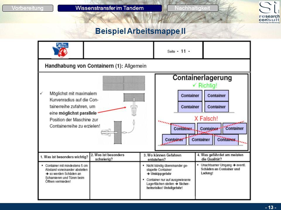 - 12 - Beispiel Arbeitsmappen I Wissenstransfer im TandemVorbereitungNachhaltigkeit