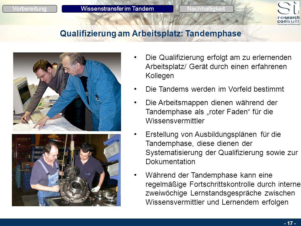 - 16 - Arbeitsplatzübergreifende Qualifizierung Einordnung des eigenen Arbeitsplatzes in das Gesamtgefüge Vermittlung von Grundlagenwissen zur Bedeutu