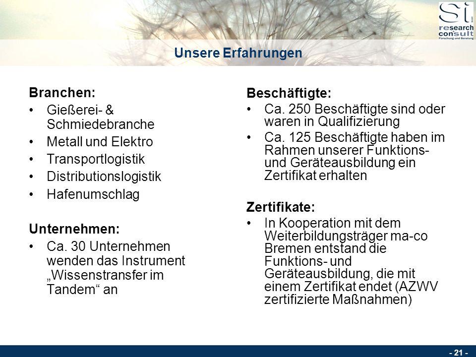 - 20 - Nachhaltigkeit sichern Qualifikationsadäquater Einsatz Dauerhafter Einsatz an Arbeitsplatz / Funktion Regelmäßige Ausübung durch Arbeitsplatzwe