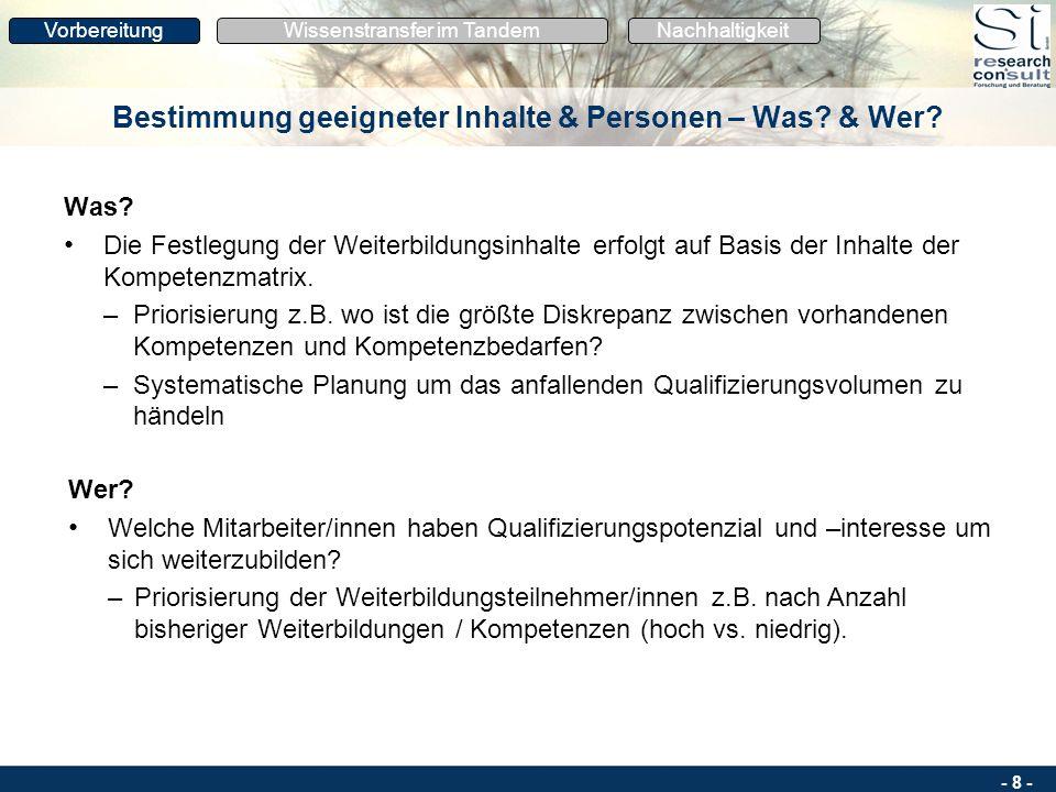- 7 - Bestimmung: Qualifizierungsplanung Aufbauend auf den Befragungsergebnissen wird ein betriebsspezifischer Qualifizierungsplan erstellt. Dieser be