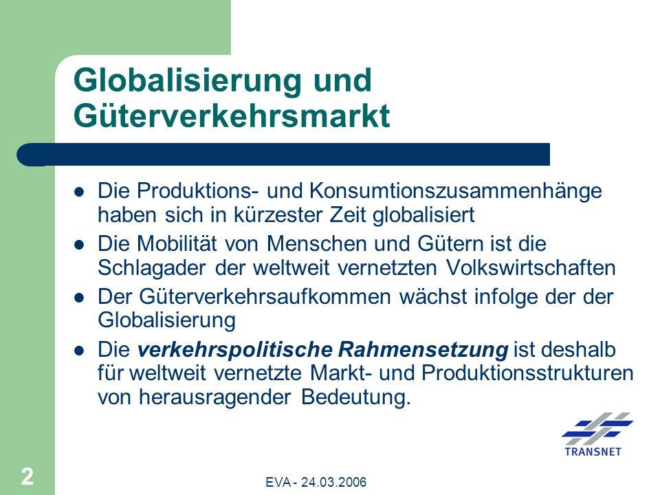 EVA - 24.03.2006 3 Kern europäischer sowie nationaler Verkehrspolitiken: Liberalisierung des Verkehrsmarktes Marktöffnung als Basis für Wettbewerb gilt als Rezept zur Sicherstellung der Mobilität Die Erfahrungen der letzten 10 Jahre zeigen: Wettbewerb allein löst die Mobilitätsprobleme nicht.