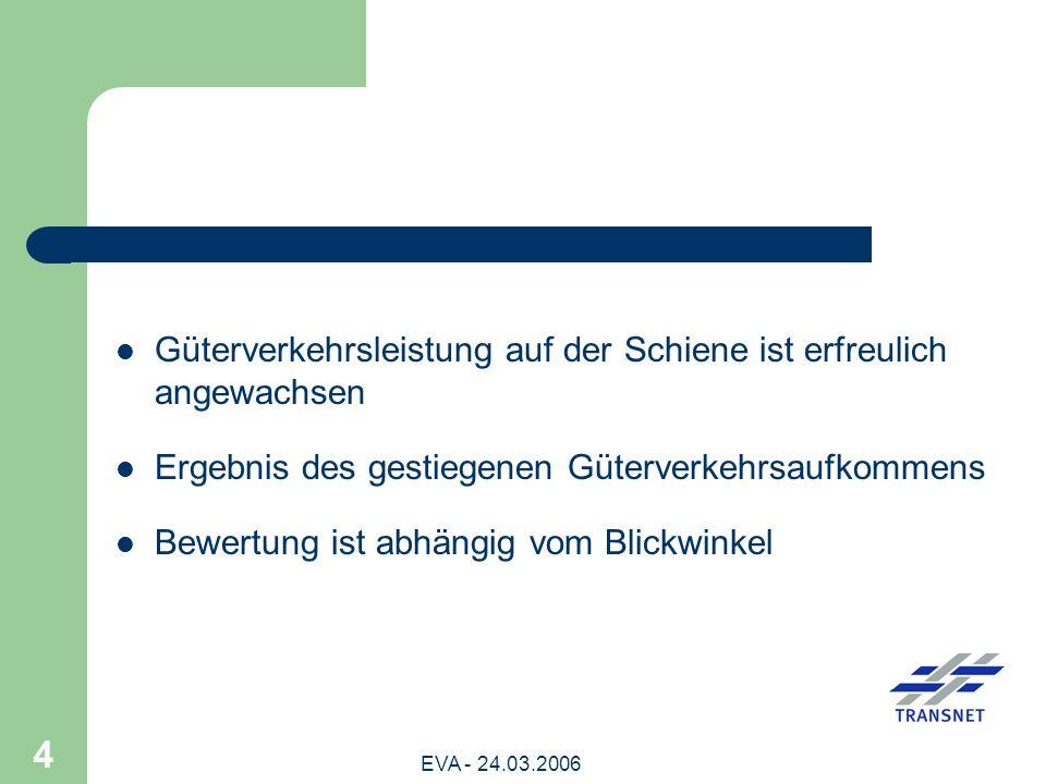EVA - 24.03.2006 25 Auswirkungen der Wettbewerbsituation im Schienengüterverkehr auf die Beschäftigungsverhältnisse (4) Wettbewerb findet in Deutschland nicht über die Löhne statt.