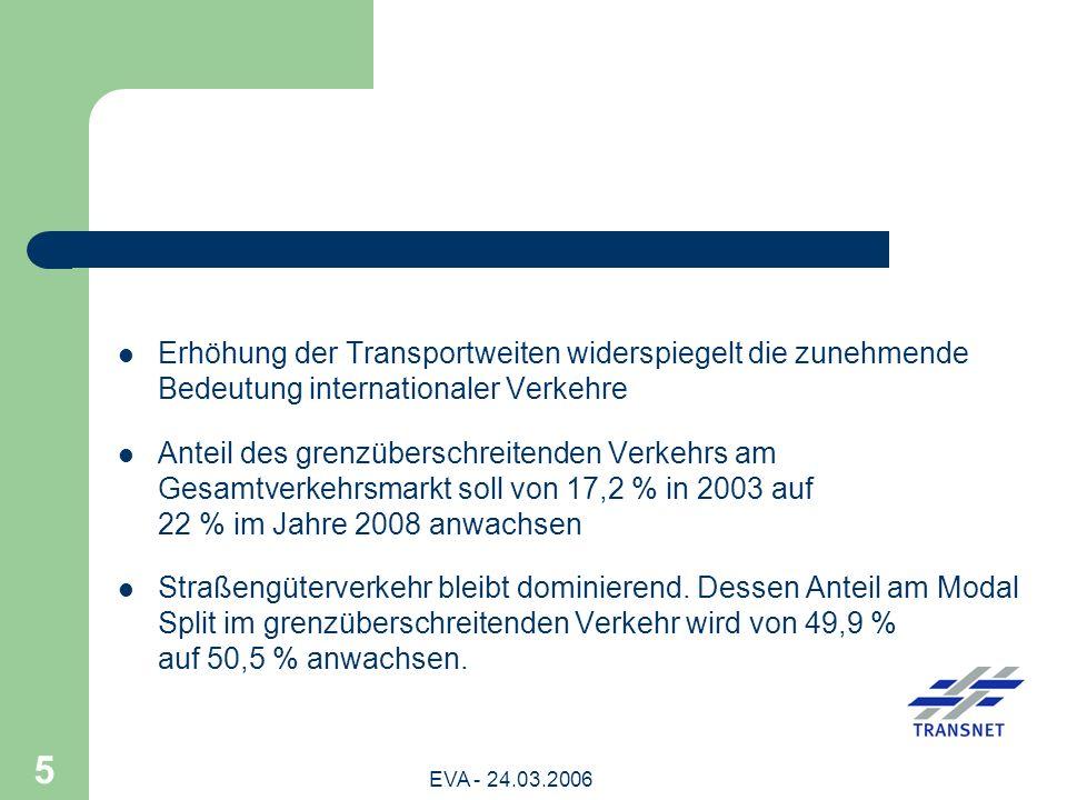 EVA - 24.03.2006 16 Wettbewerbssituation Schiene / Schiene Wettbewerb auf der Schiene konzentriert sich derzeit auf langlaufende, produktionstechnisch einfache Verkehre Wettbewerb stellen wir insbesondere fest auf der Nord-Süd Achse über die Schweiz (Gotthard, Lötschberg) und Österreich (Brenner) nach Norditalien.